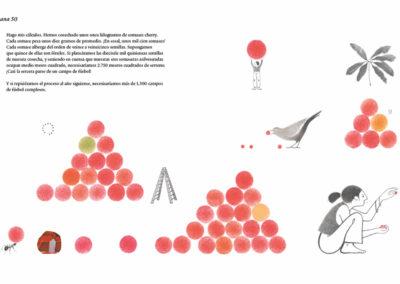 Ilustración Mil Tomates Página 3